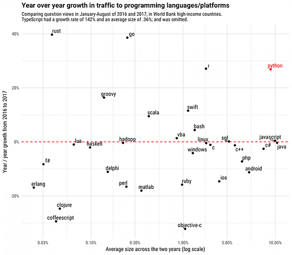 tag_growth_scatter-1-1-1371x1200