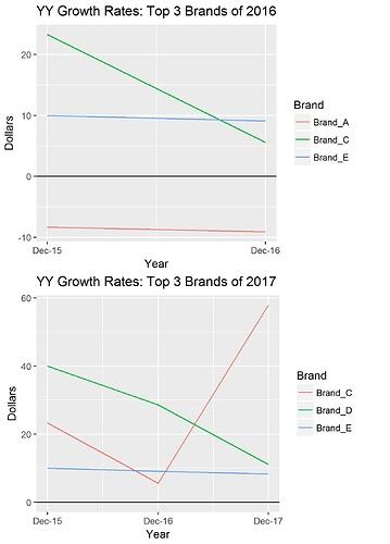 charts_ggplot