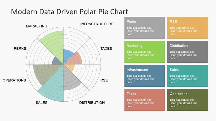 How can I generate this kind of Polar chart in R Studio