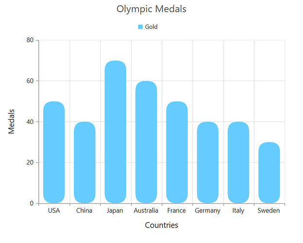 chart-types_img88