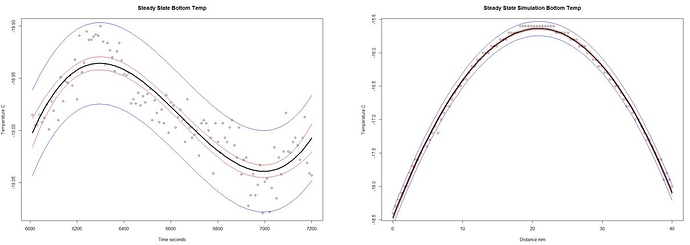 Experiment%20data%20and%20simulation%20data