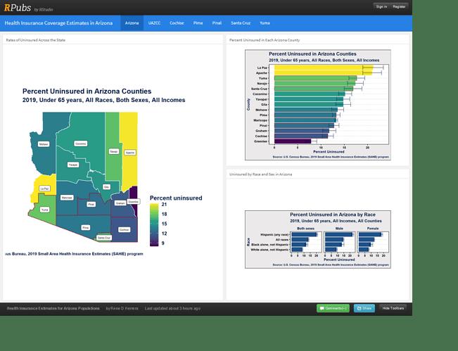 Screenshot 2021-07-15 at 16-23-56 RPubs - Health Insurance Estimates for Arizona Populations