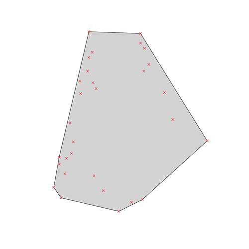 mecklenburg-convex