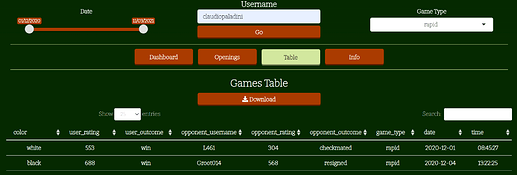 Capture Table