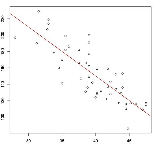 right graph
