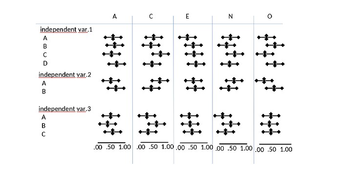 R graphic matrix