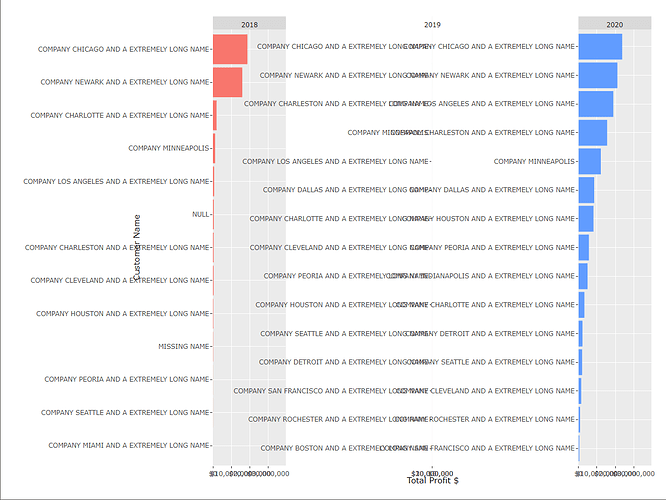 ggplotly resize axis