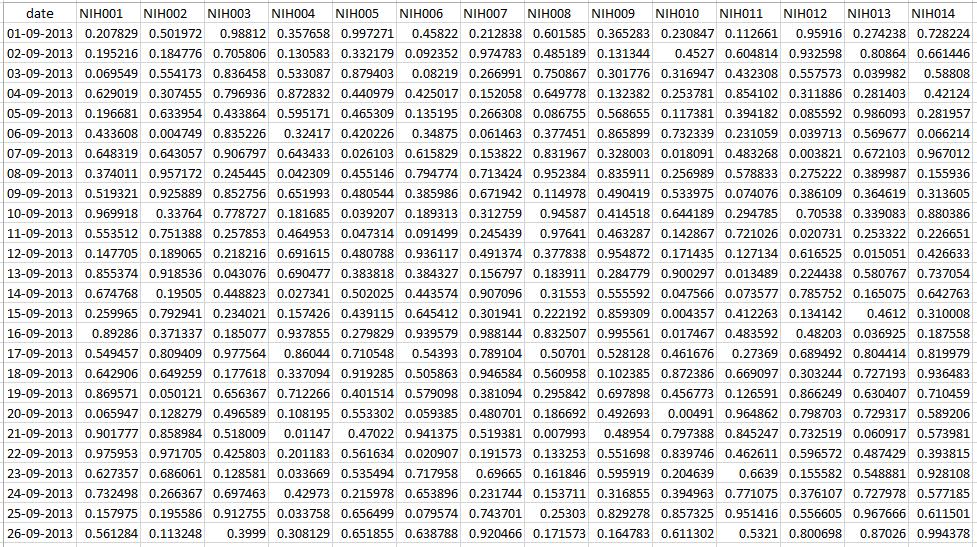 john_sample_data