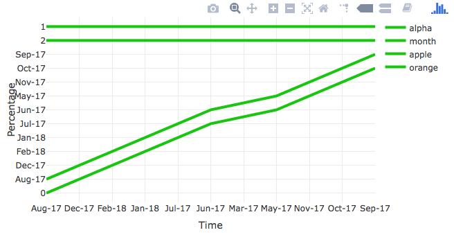 R plotly chart based on multiple columns - General - RStudio Community