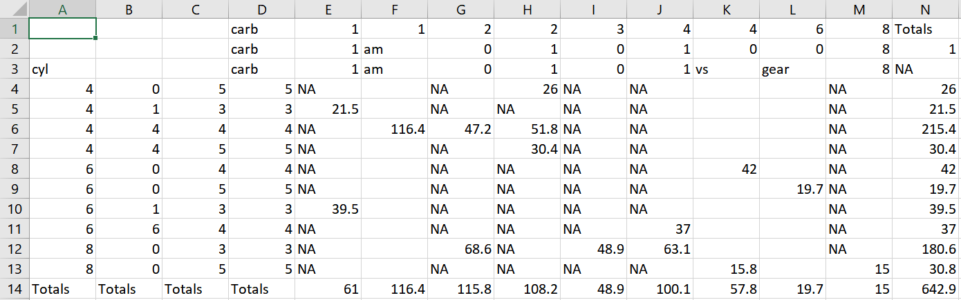 not able to save the pivot table output as csv / excel from ShinyApp