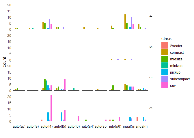 Continuous baseline for faceted plots - tidyverse - RStudio Community