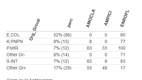 ABG%20appshot2