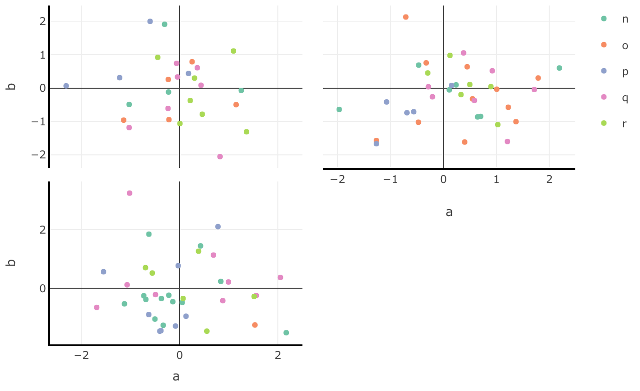 Adding borders to all subplots in plotly when sharing axes