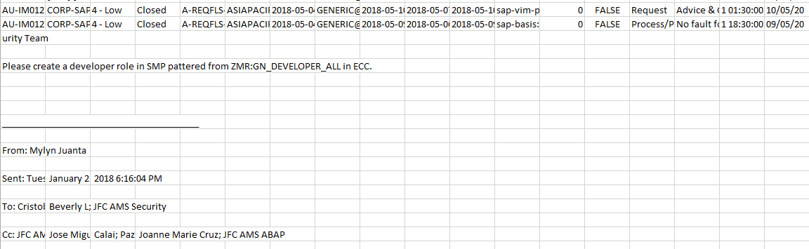 Exporting file in CSV gives junk rows using write csv / write_csv