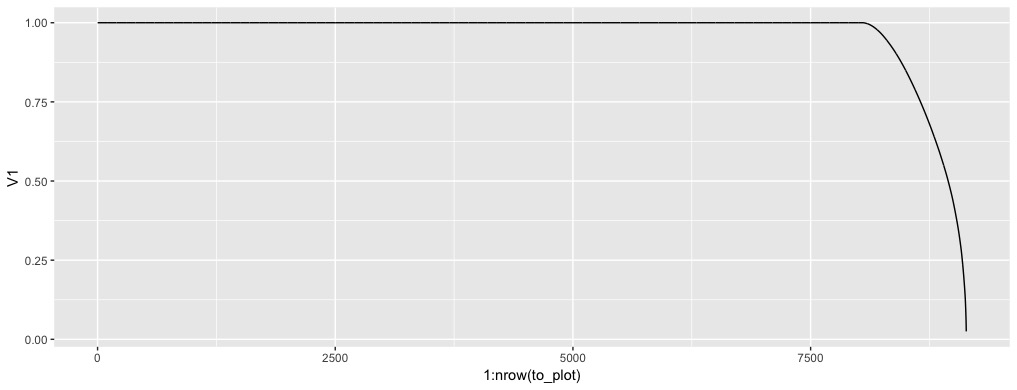 Arithmetics with extremely small numbers - General - RStudio
