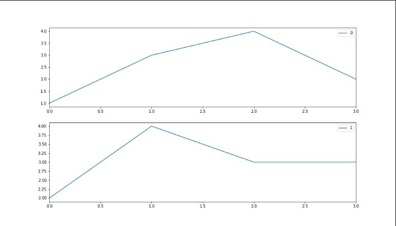 reticulate + RStudio + matplotlib = ❤ ? - RStudio IDE