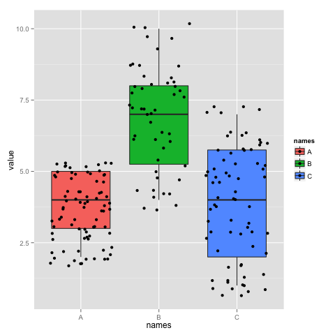 Individual Scatter Boxplots for very large dataset marking