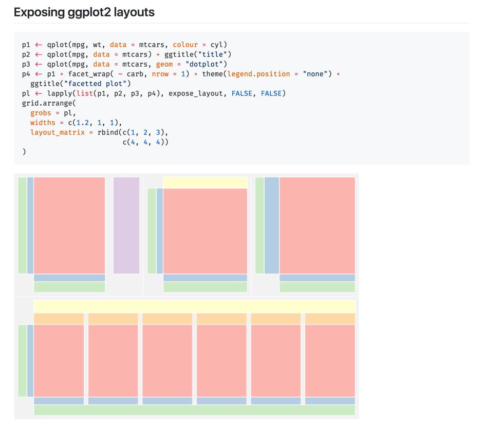 ggplot2_layouts