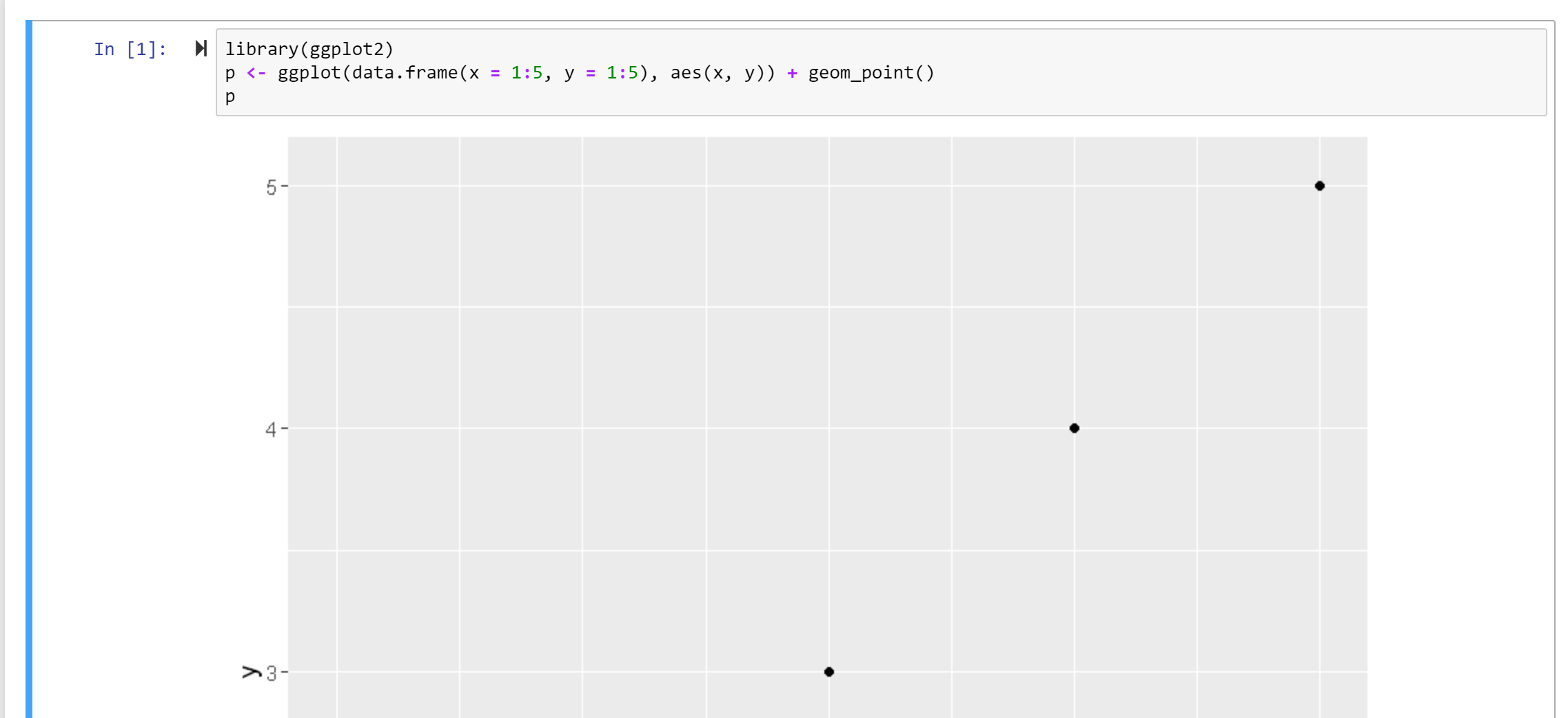 Problems with Plotting in jupyter notebook using sparkmagic