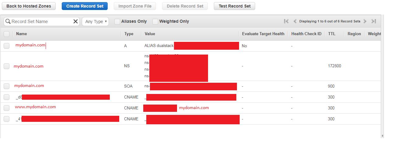 Opening RStudio using AWS' SSL certificate - R Admins