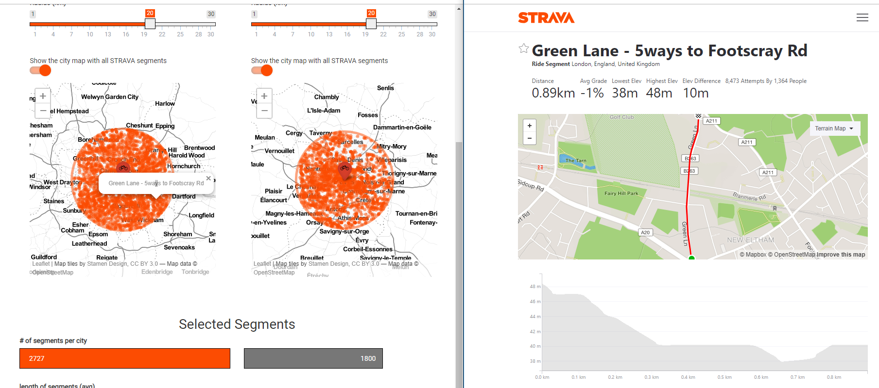 Shiny Contest Submission: City Cycle Race (with STRAVA) - Compare