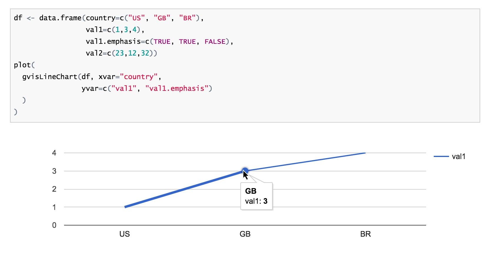 GoogleVis scatter plot with Shiny - shiny - RStudio Community
