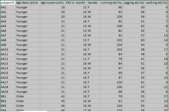running data
