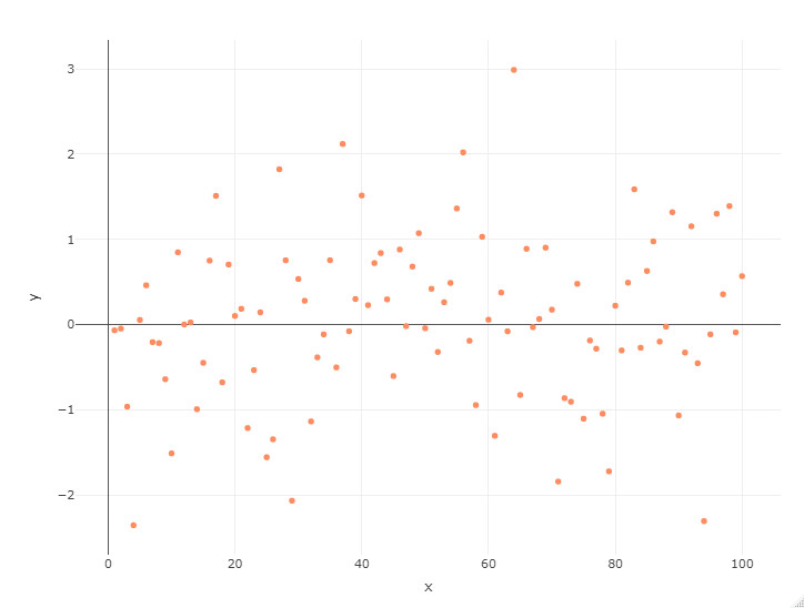 plotly_without_legend