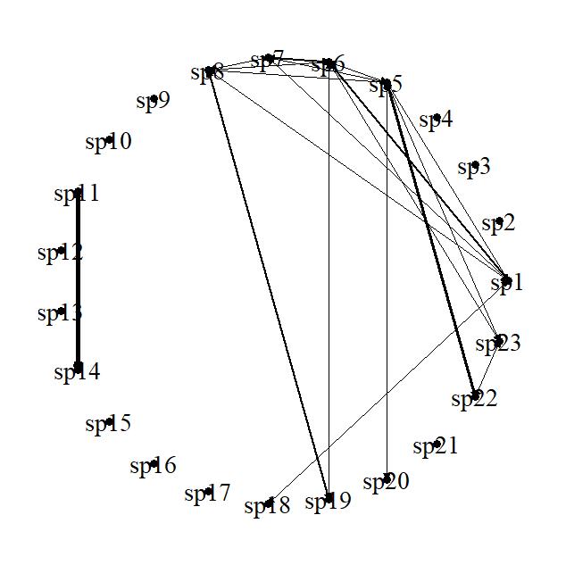 graph_ggraph