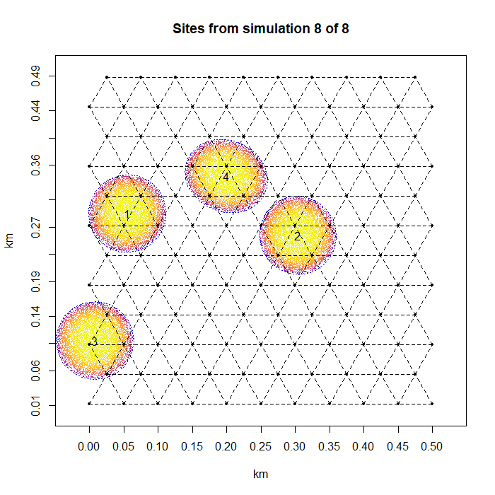 Example of a field map with artifacts plotted