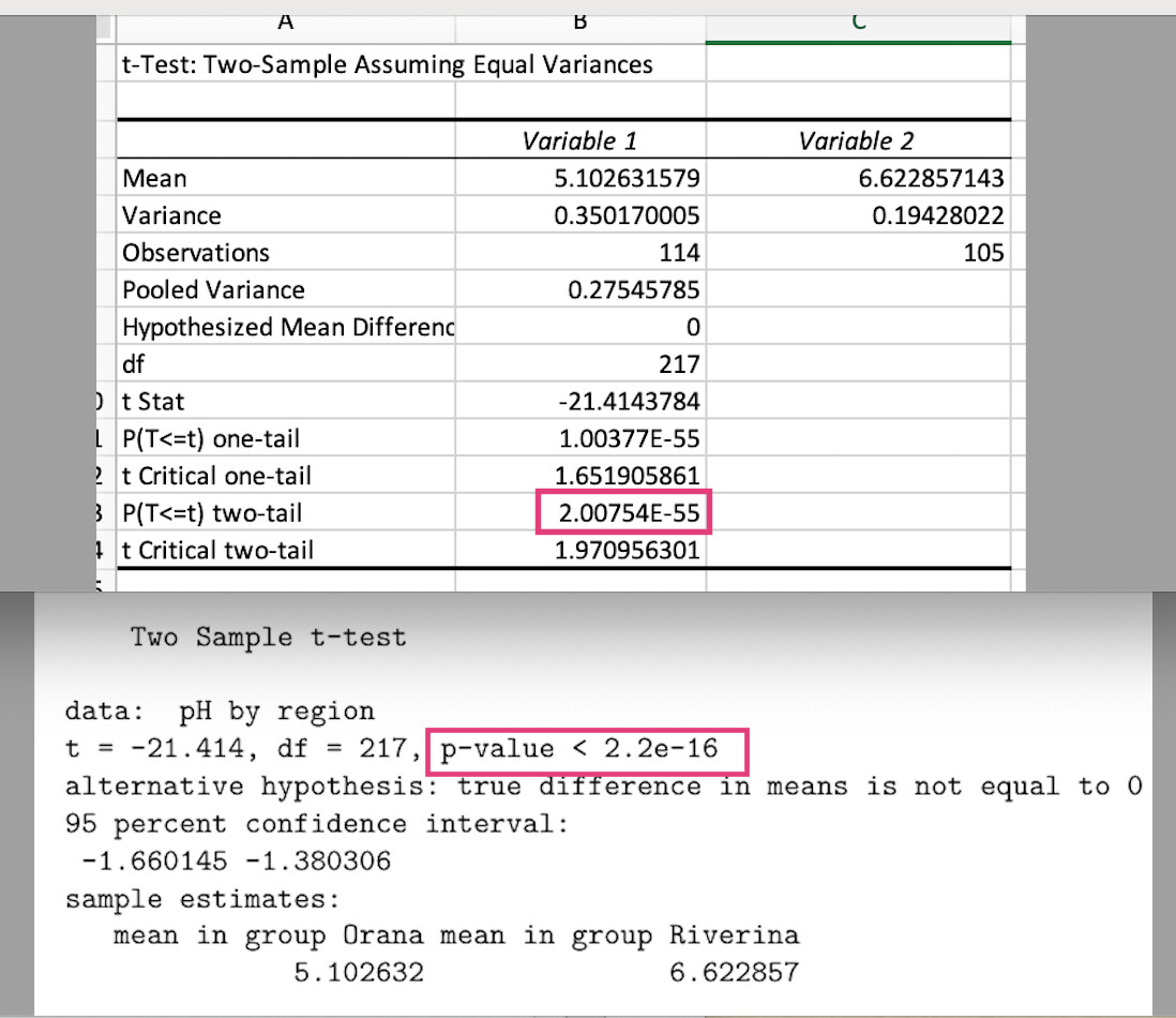 p value in excel and R   General   RStudio Community