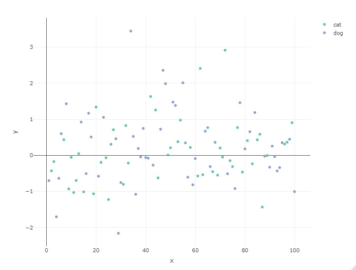 plotly_with_legend