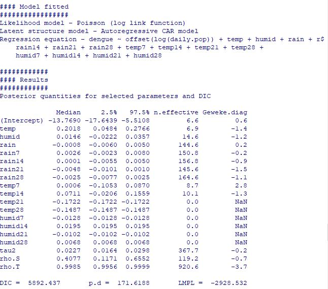 Results Poisson glmm