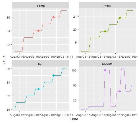 Rplot ggplot_labels2