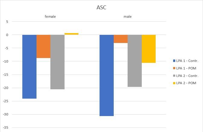 ASC_graph